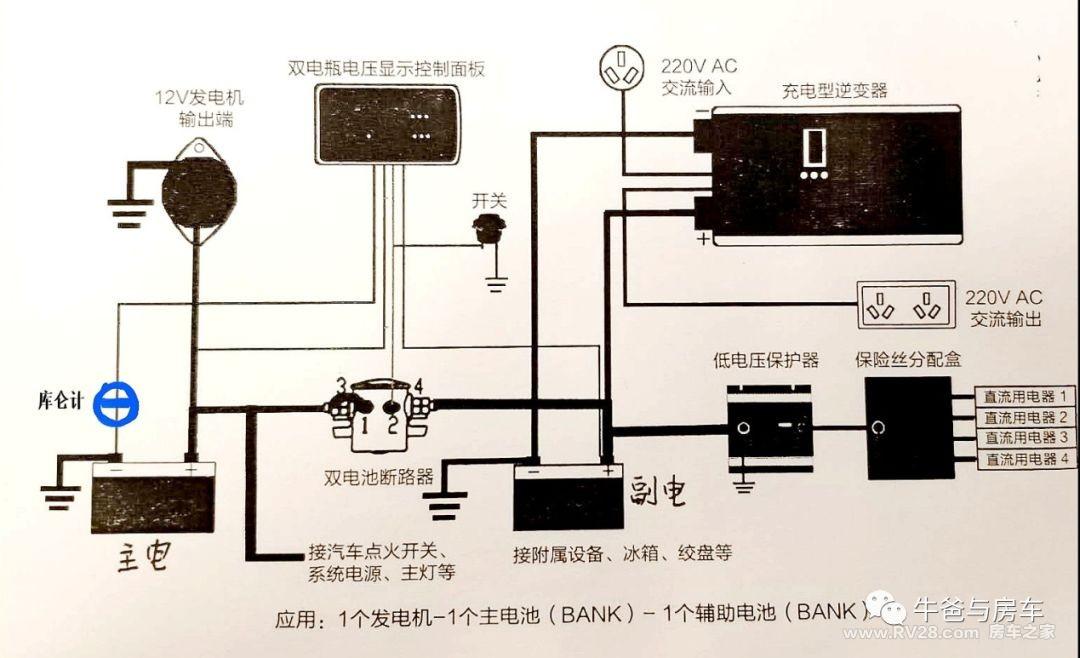 【上海房车改装店】关注原车发电机对房车副电瓶充电的有效性及最大效能