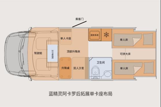 飞神蓝精灵阿卡罗C型房车内部图片